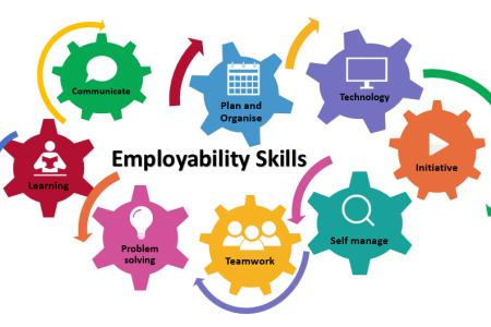 "<span class=""multilang"" lang=""el"">Ανάπτυξη Απασχολησιμότητας στην Ψηφιακή Εποχή</span><span class=""multilang"" lang=""en"">Employability Development in the Digital Age</span>"
