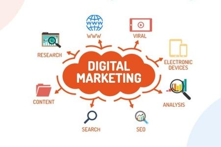 """<span class=""""multilang"""" lang=""""el"""">Eρευνητικά Θέματα και Μεθοδολογίες στο Ψηφιακό Μάρκετινγκ</span><span class=""""multilang"""" lang=""""en"""">Research Topics and Methodologies in Digital Marketing</span>"""