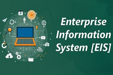 Modern Enterprise Information Systems