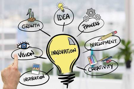 Innovation in Organizations: Knowledge, Creativity and the Processes of Innovation